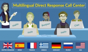Multilingual Direct Response Call Centers