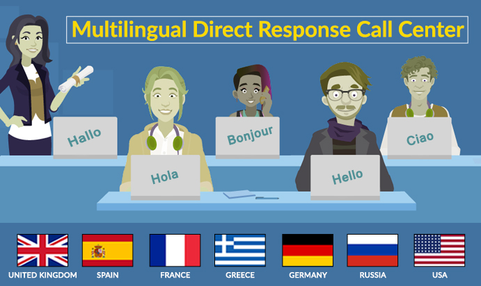 Get Professionalized Services from Multilingual Direct Response Call Center