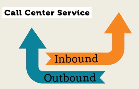 Long Live The Strategy Of Inbound Sales In Marketing