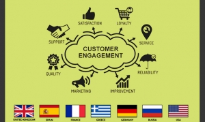 Customer Engagement Trends
