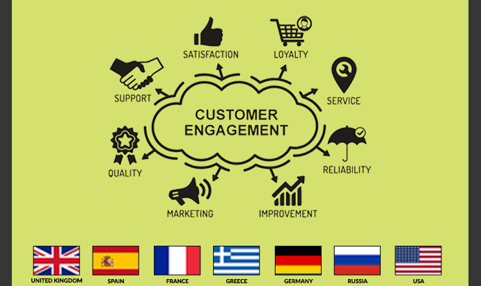 4 Customer Engagement Trends To Follow in 2017
