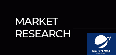 Market Research Call Center